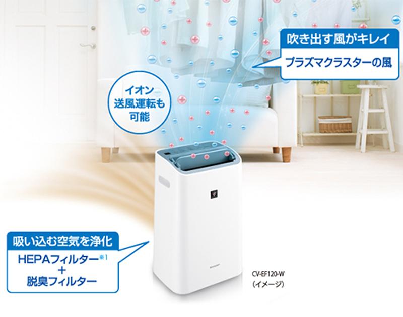Những thương hiệu máy hút ẩm Nhật được ưa chuộng