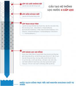 Máy lọc nước đầu vòi Cleansui EF102